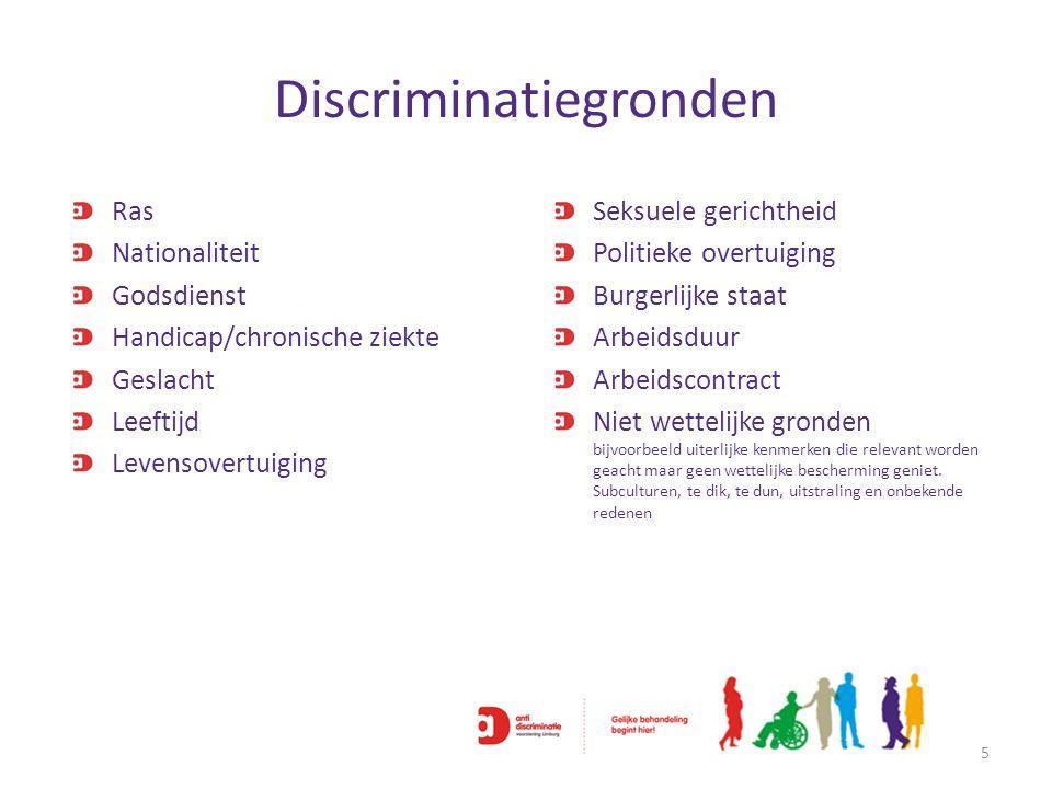 Discriminatiegronden
