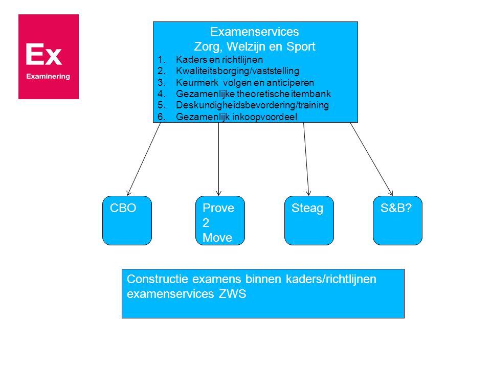 Constructie examens binnen kaders/richtlijnen examenservices ZWS