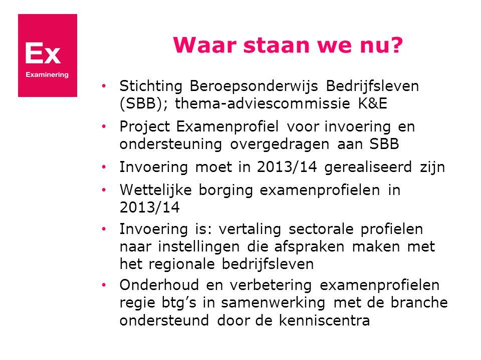 Waar staan we nu Stichting Beroepsonderwijs Bedrijfsleven (SBB); thema-adviescommissie K&E.