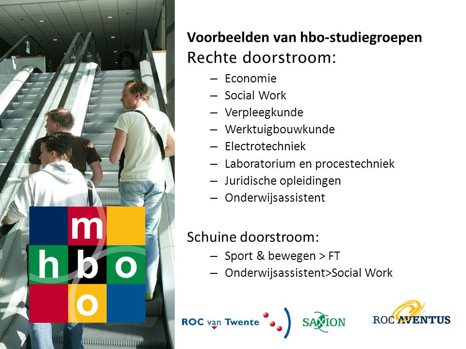 Voorbeelden van hbo-studiegroepen Rechte doorstroom: