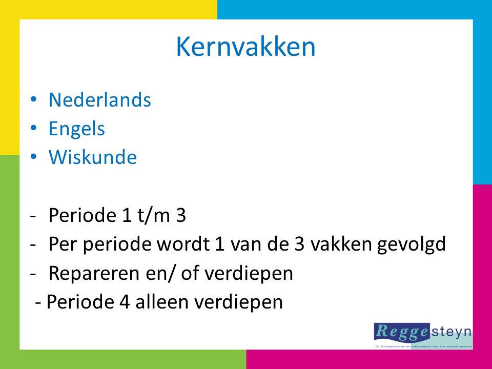Kernvakken Nederlands Engels Wiskunde Periode 1 t/m 3