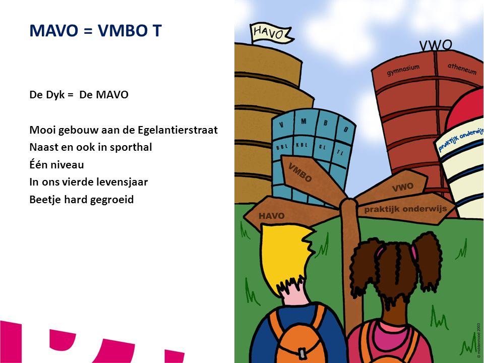 MAVO = VMBO T VERBINDEND - VERNIEUWEND - VEILIG.
