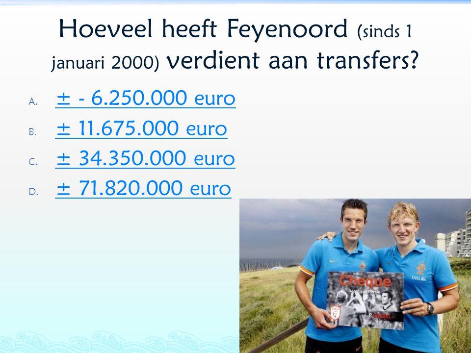 Hoeveel heeft Feyenoord (sinds 1 januari 2000) verdient aan transfers