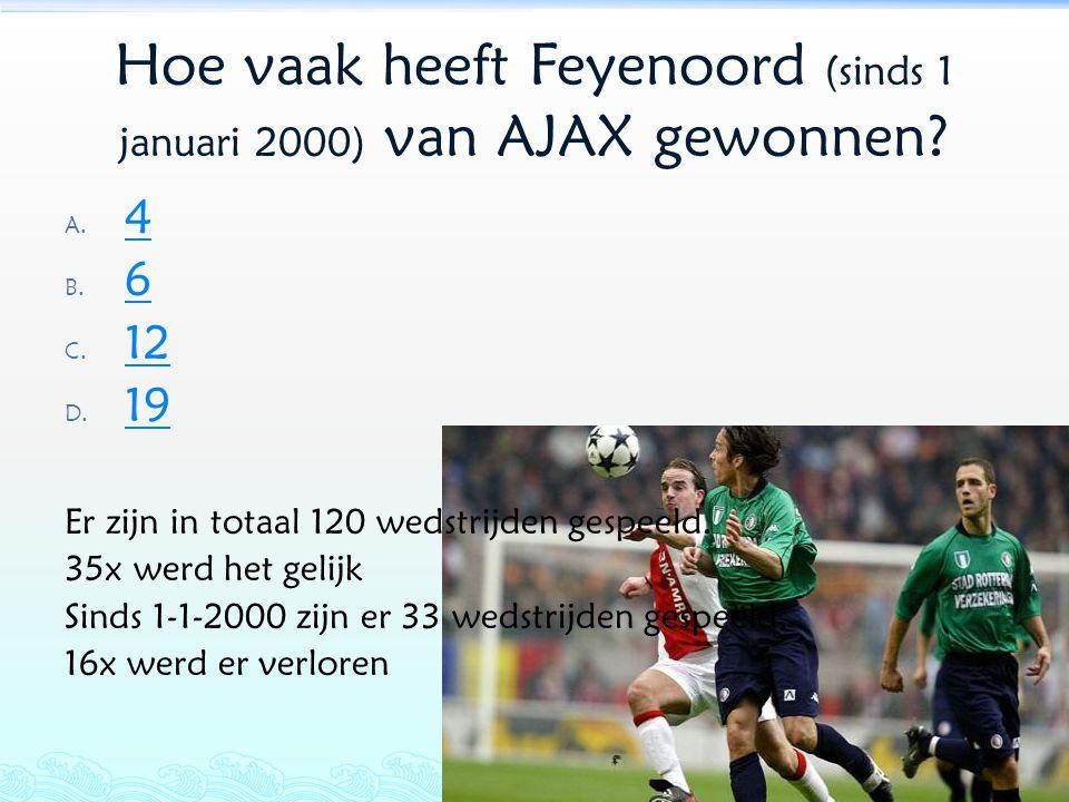 Hoe vaak heeft Feyenoord (sinds 1 januari 2000) van AJAX gewonnen