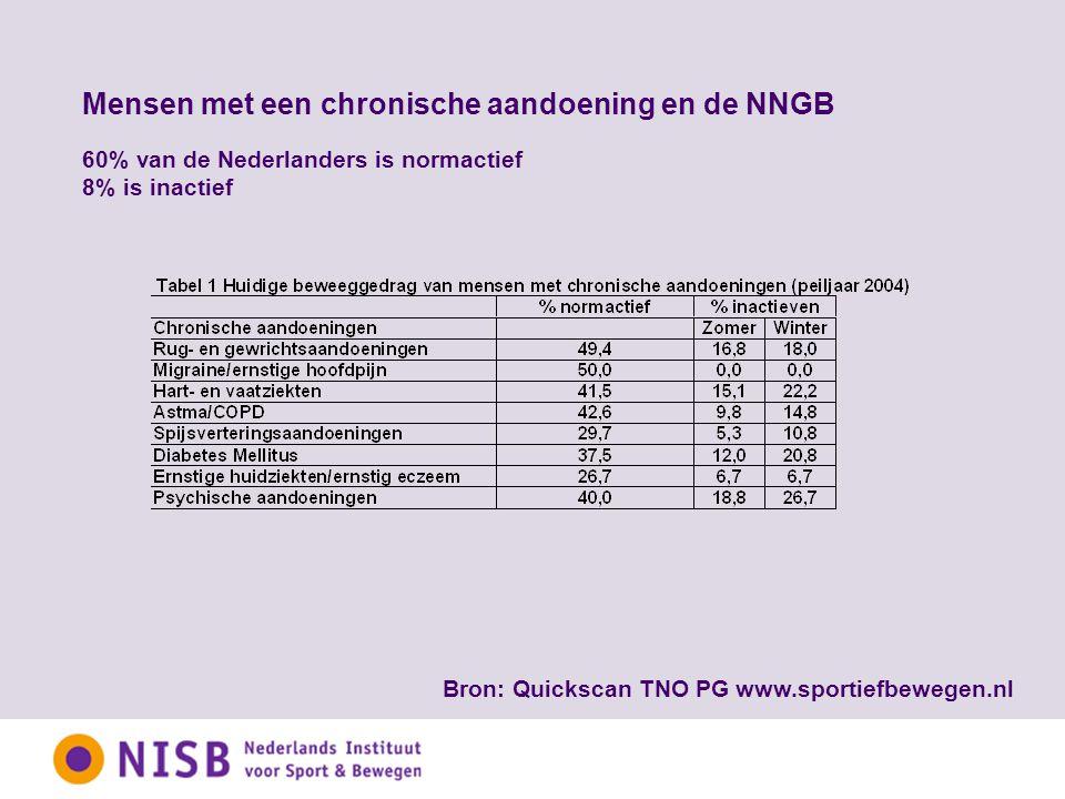 Mensen met een chronische aandoening en de NNGB