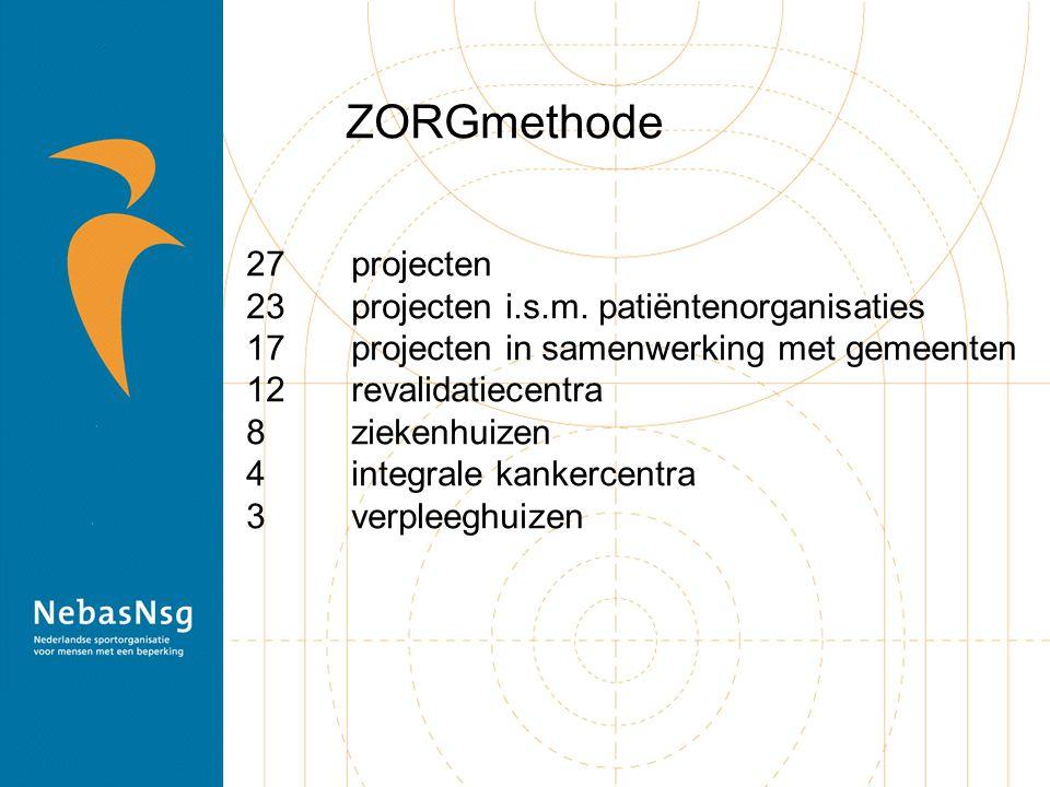 ZORGmethode 27 projecten 23 projecten i.s.m. patiëntenorganisaties