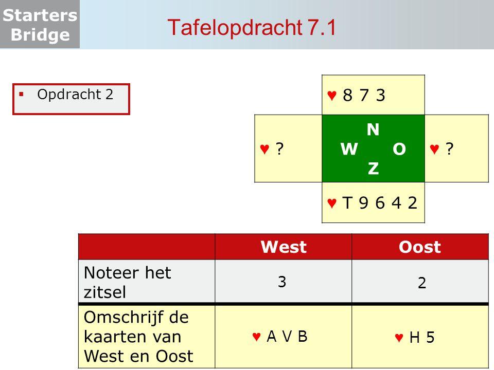 Tafelopdracht 7.1 ♥ 8 7 3 ♥ N W O Z ♥ T 9 6 4 2 West Oost