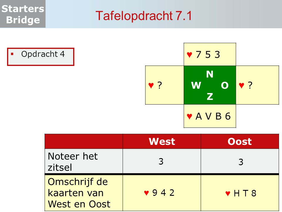 Tafelopdracht 7.1 ♥ 7 5 3 ♥ N W O Z ♥ A V B 6 West Oost