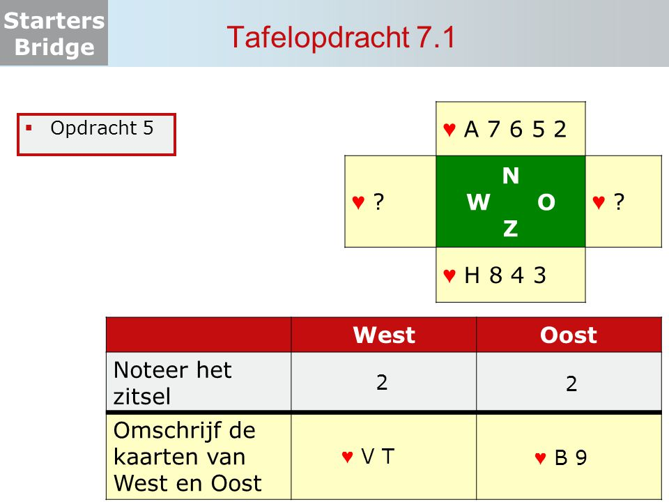 Tafelopdracht 7.1 ♥ A 7 6 5 2 ♥ N W O Z ♥ H 8 4 3 West Oost