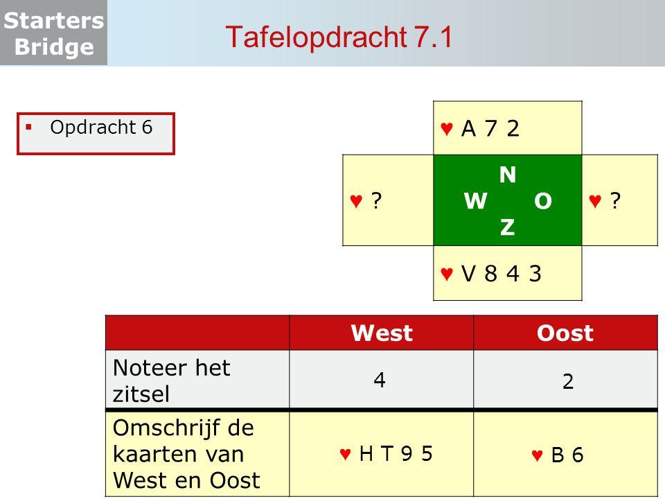 Tafelopdracht 7.1 ♥ A 7 2 ♥ N W O Z ♥ V 8 4 3 West Oost