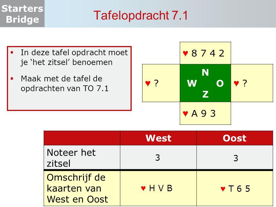 Tafelopdracht 7.1 ♥ 8 7 4 2 ♥ N W O Z ♥ A 9 3 West Oost