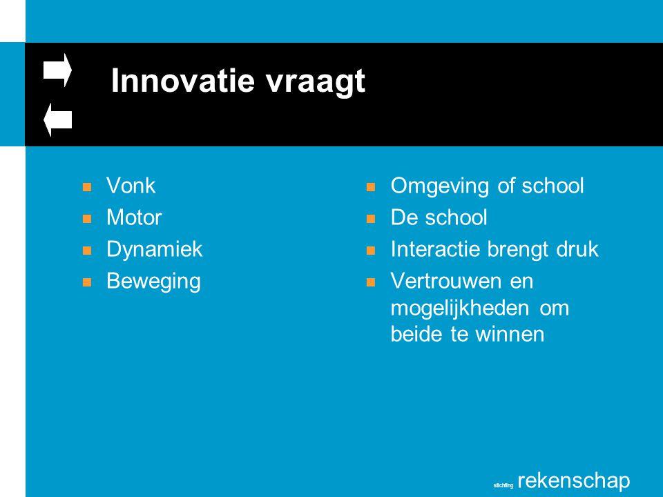 Innovatie vraagt Vonk Motor Dynamiek Beweging Omgeving of school