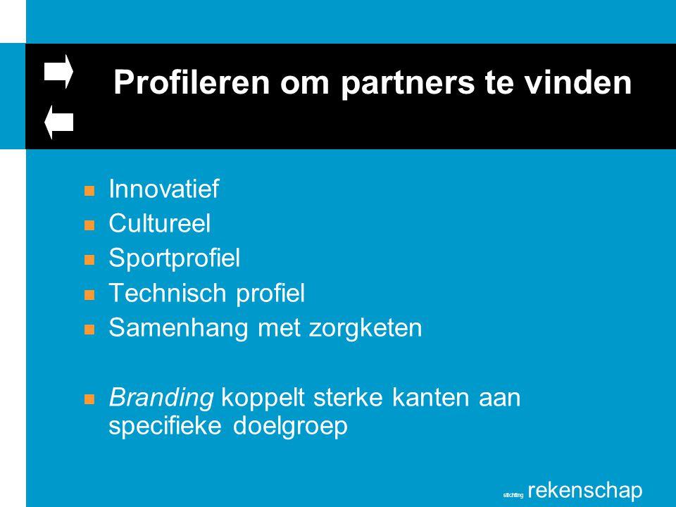 Profileren om partners te vinden