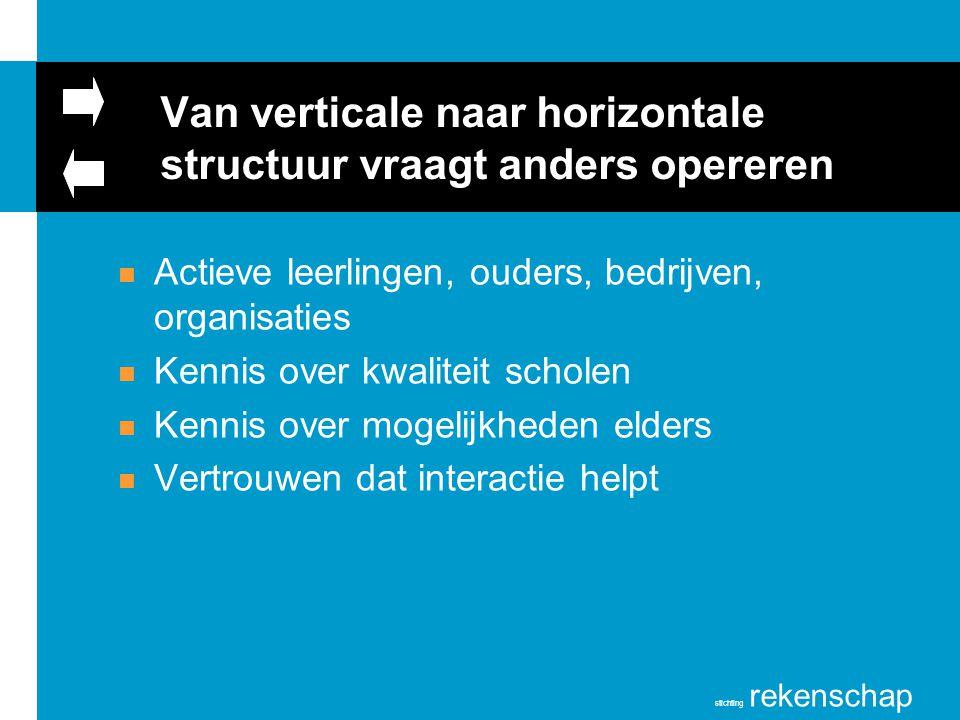 Van verticale naar horizontale structuur vraagt anders opereren