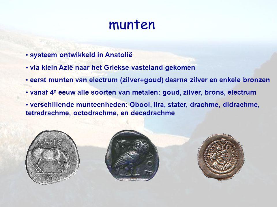 munten systeem ontwikkeld in Anatolië