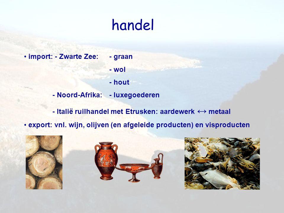 handel import: - Zwarte Zee: - graan - wol - hout