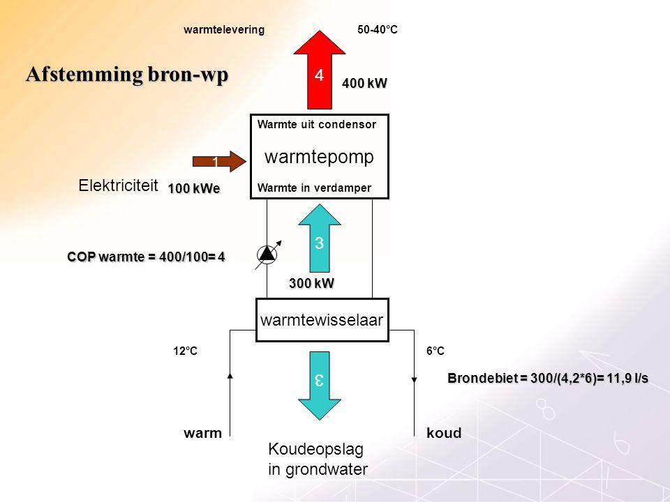 Afstemming bron-wp warmtepomp 4 Elektriciteit 3 warmtewisselaar 3