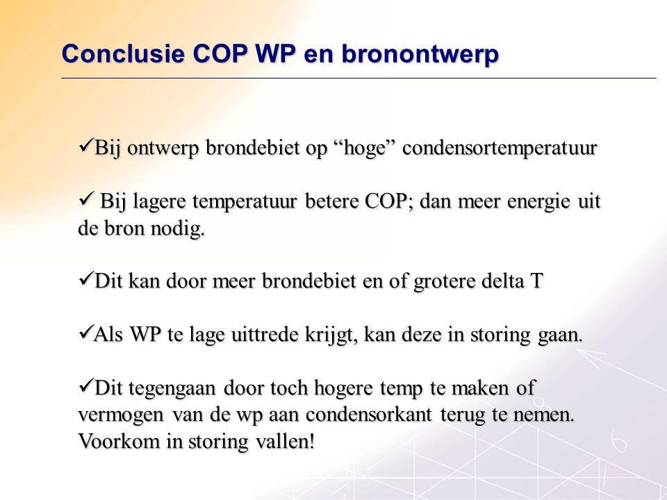 Conclusie COP WP en bronontwerp