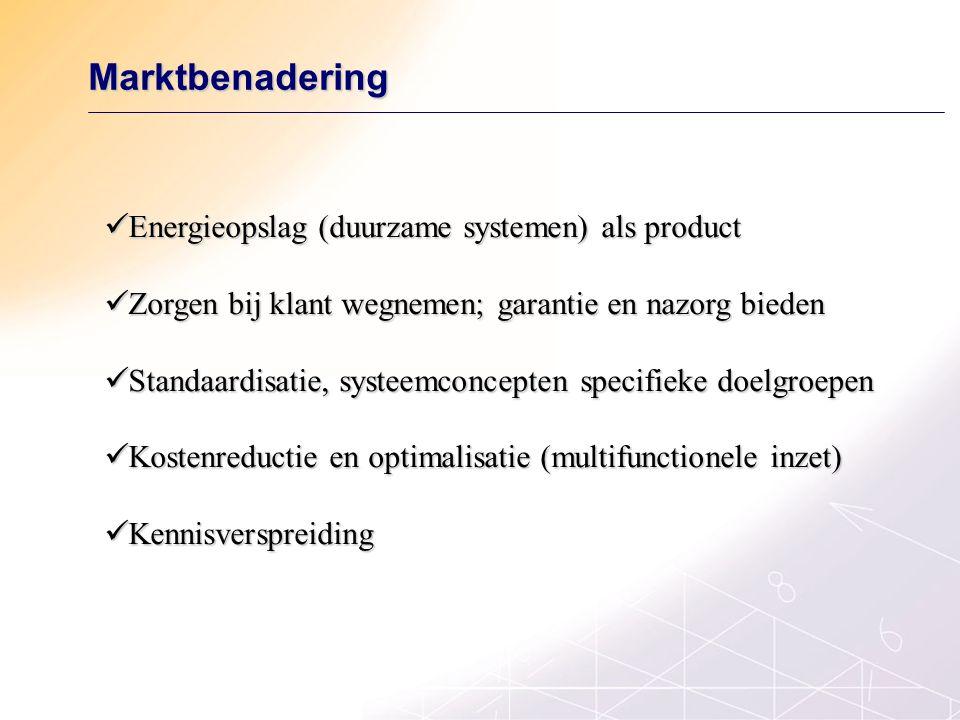 Marktbenadering Energieopslag (duurzame systemen) als product