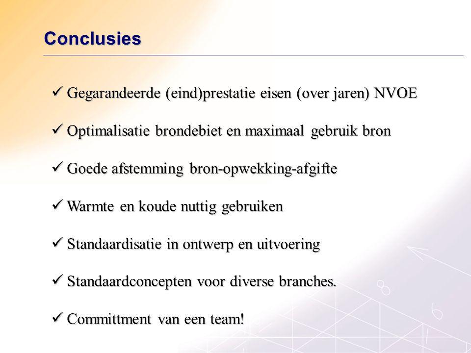 Conclusies Gegarandeerde (eind)prestatie eisen (over jaren) NVOE