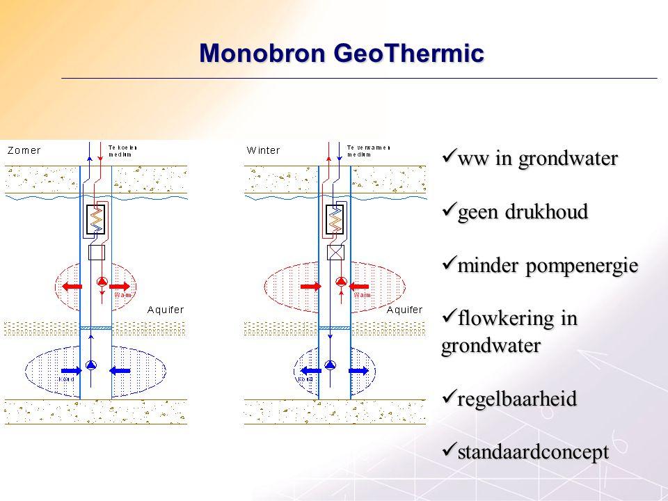 Monobron GeoThermic ww in grondwater geen drukhoud minder pompenergie