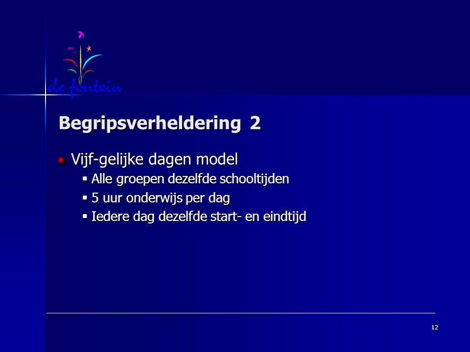 Begripsverheldering 2 Vijf-gelijke dagen model