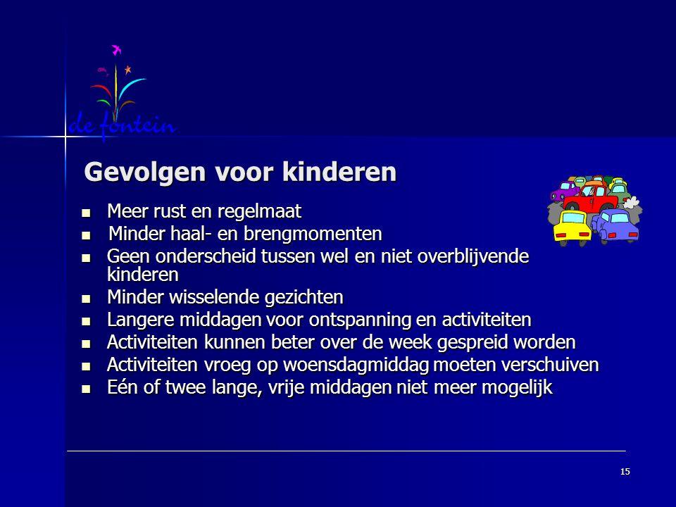 Gevolgen voor kinderen