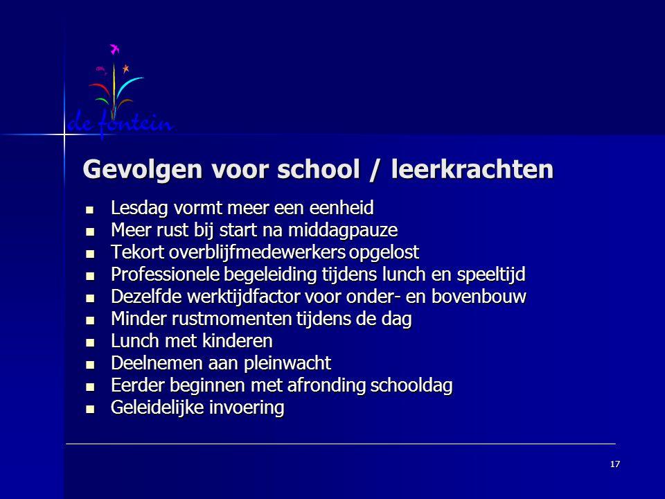 Gevolgen voor school / leerkrachten