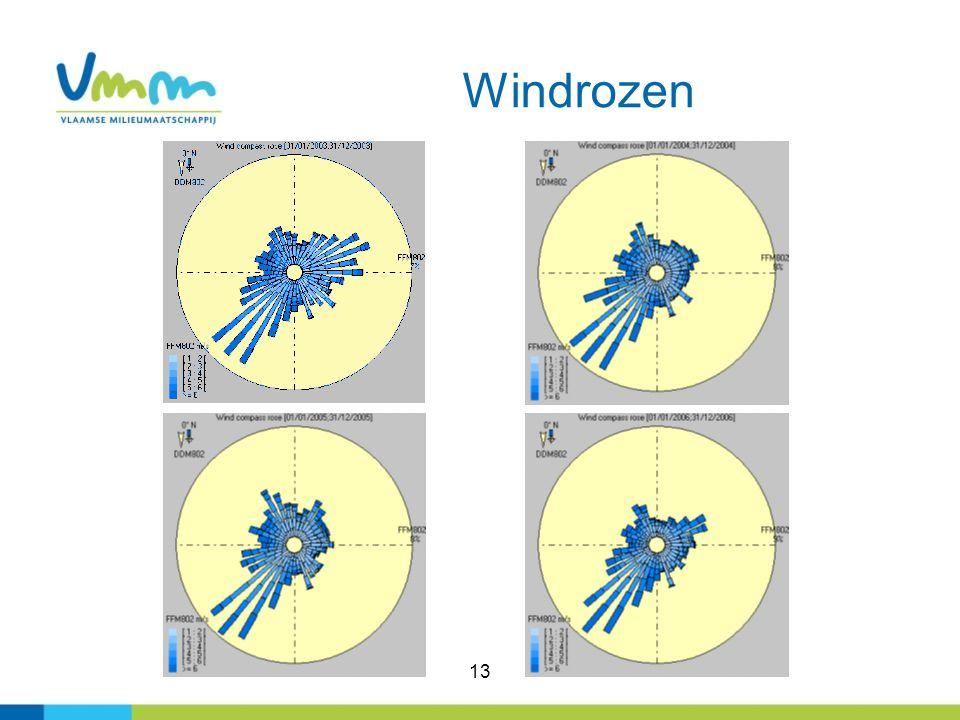 Windrozen 13