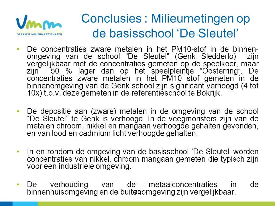 Conclusies : Milieumetingen op de basisschool 'De Sleutel'
