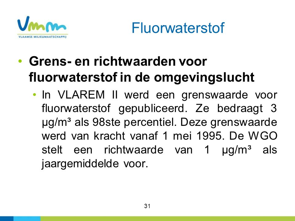 Fluorwaterstof Grens- en richtwaarden voor fluorwaterstof in de omgevingslucht.