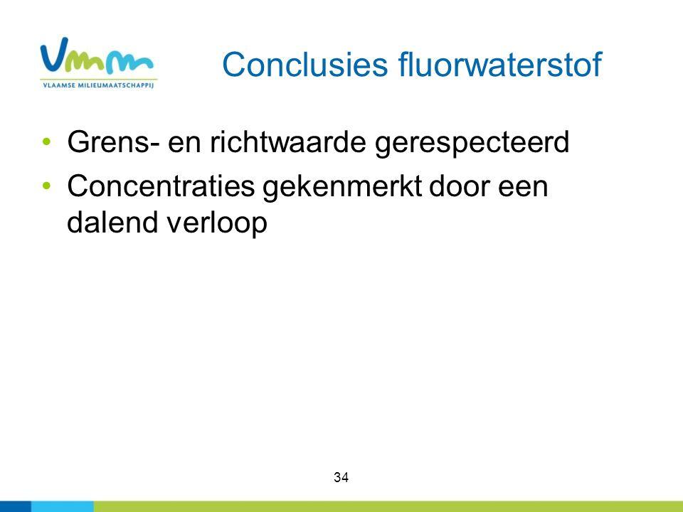 Conclusies fluorwaterstof