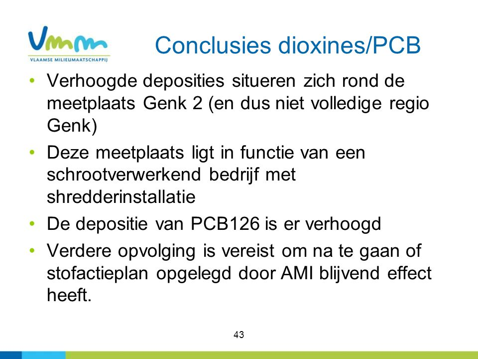 Conclusies dioxines/PCB