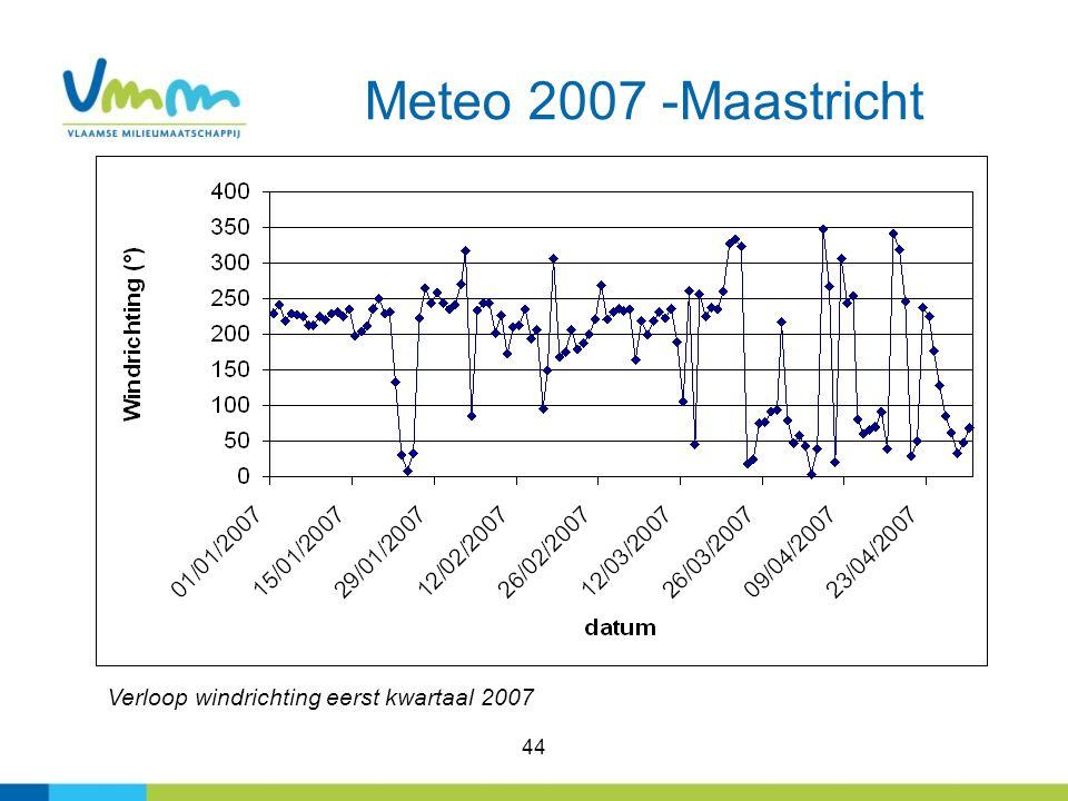 Meteo 2007 -Maastricht Verloop windrichting eerst kwartaal 2007 44