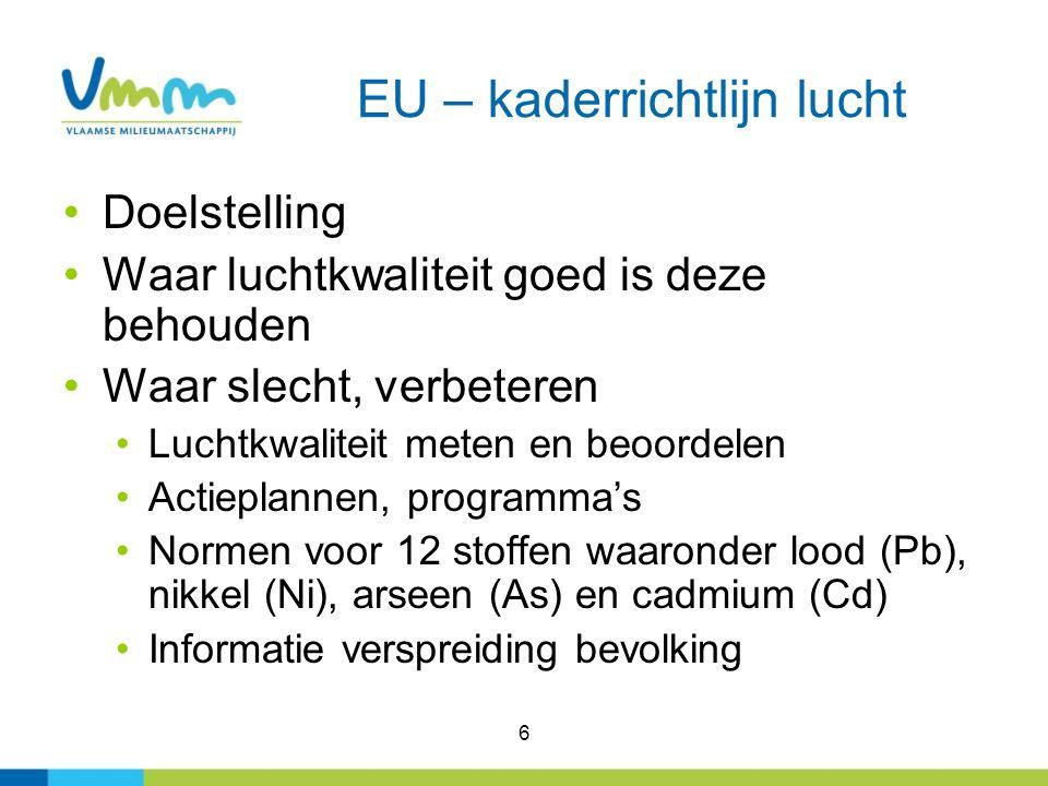 EU – kaderrichtlijn lucht