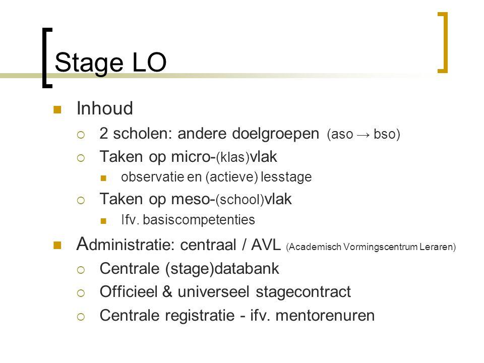 Stage LO Inhoud. 2 scholen: andere doelgroepen (aso → bso) Taken op micro-(klas)vlak. observatie en (actieve) lesstage.