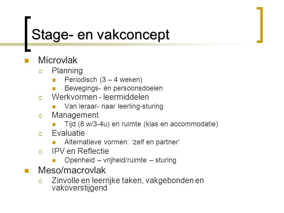 Stage- en vakconcept Microvlak Meso/macrovlak Planning