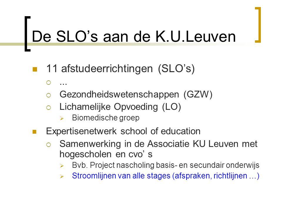 De SLO's aan de K.U.Leuven