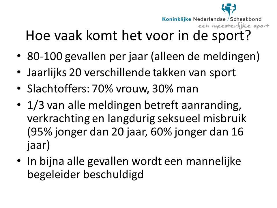 Hoe vaak komt het voor in de sport