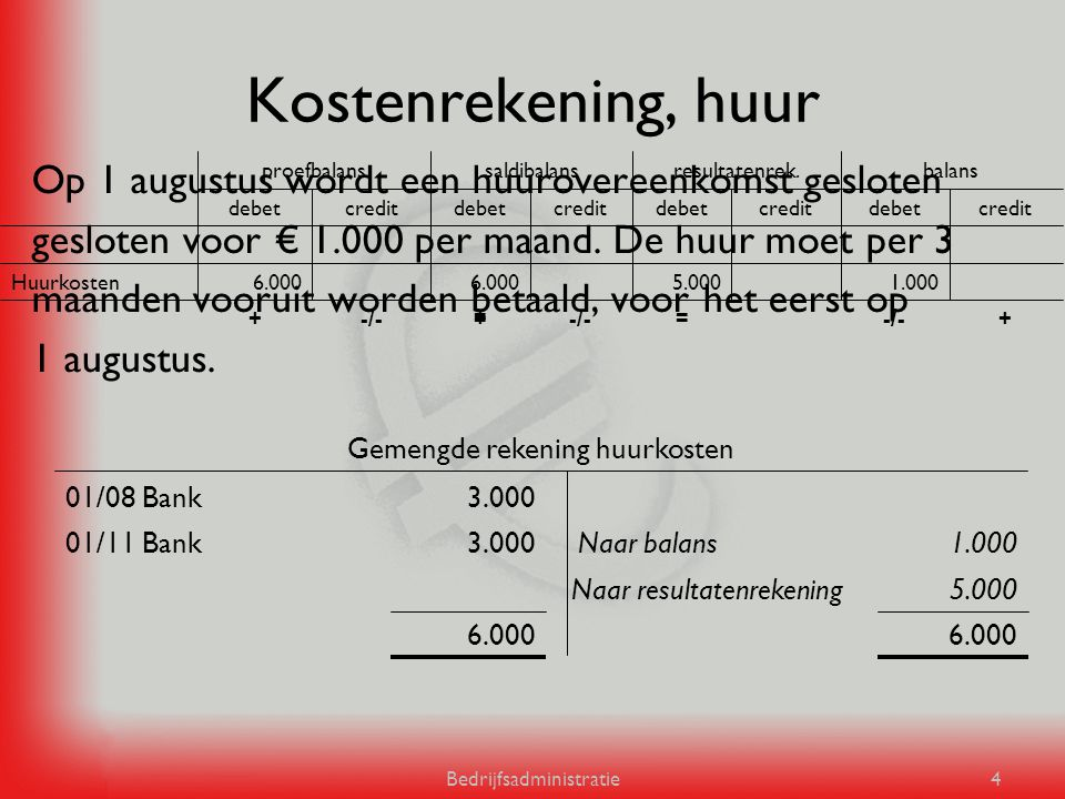 Kostenrekening, huur Op 1 augustus wordt een huurovereenkomst gesloten