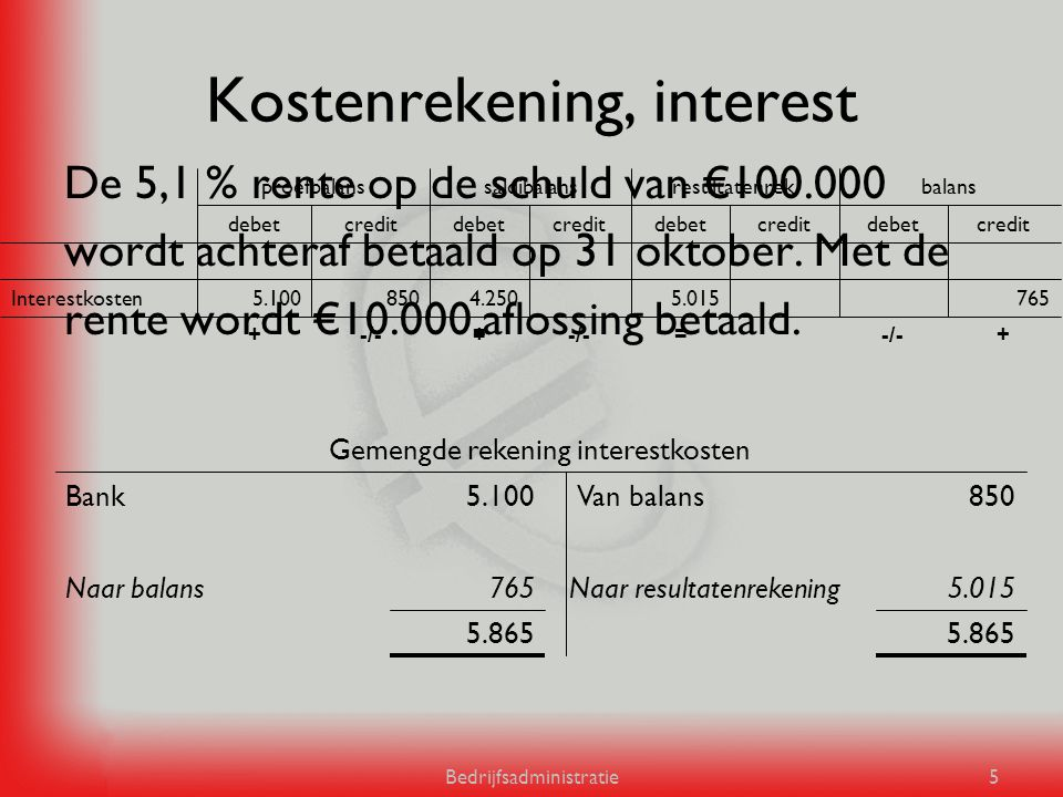 Kostenrekening, interest