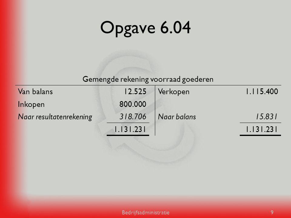 Opgave 6.04 Gemengde rekening voorraad goederen Van balans 12.525