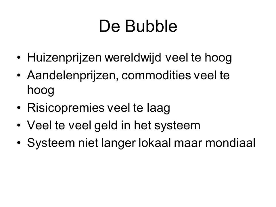 De Bubble Huizenprijzen wereldwijd veel te hoog