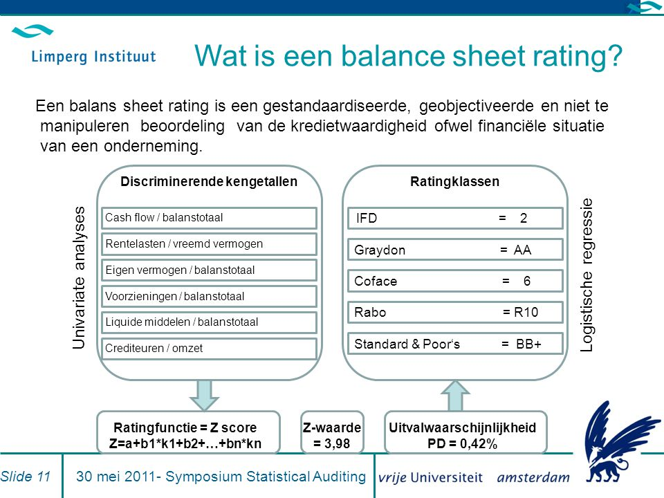 Wat is een balance sheet rating