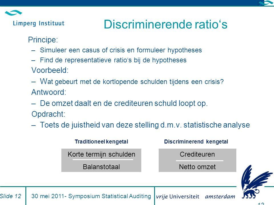 Discriminerende ratio's