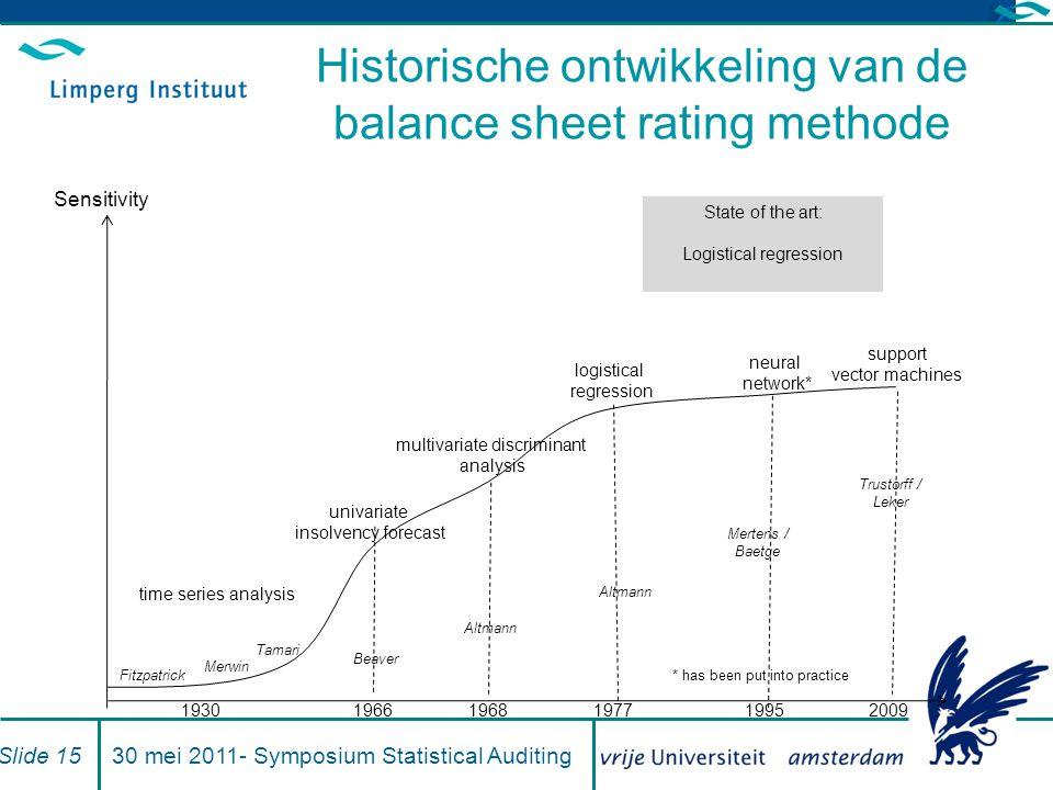 Historische ontwikkeling van de balance sheet rating methode