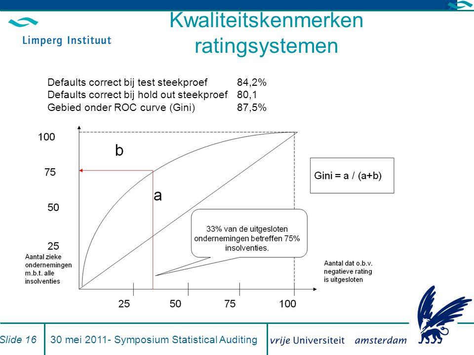 Kwaliteitskenmerken ratingsystemen