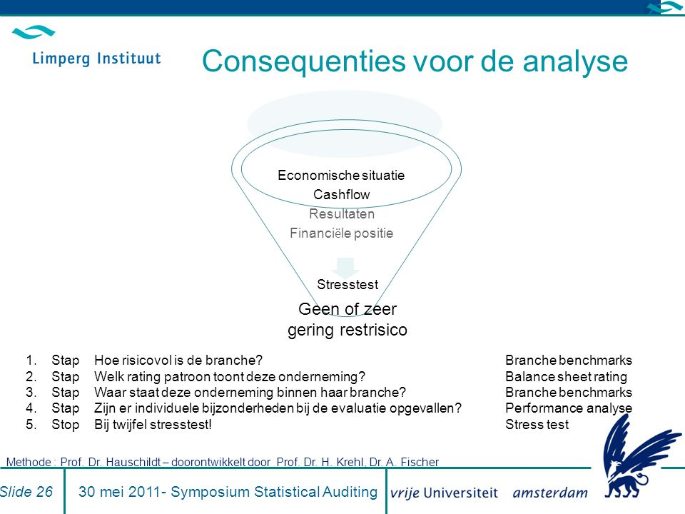 Consequenties voor de analyse