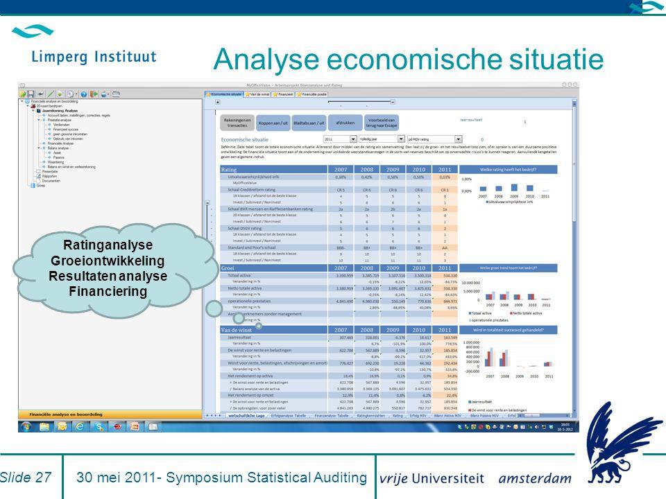 Analyse economische situatie