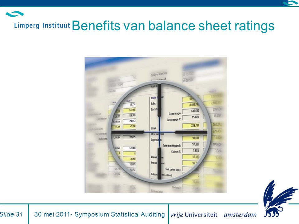 Benefits van balance sheet ratings